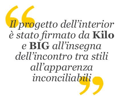 Quote Kilo and Big LLama Restaurant